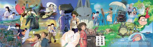 Ghibli Mural Large